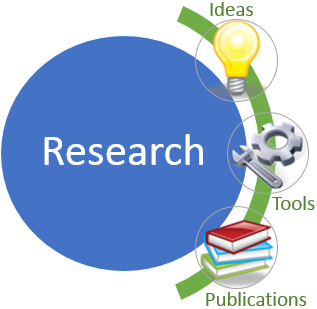 reliable research help